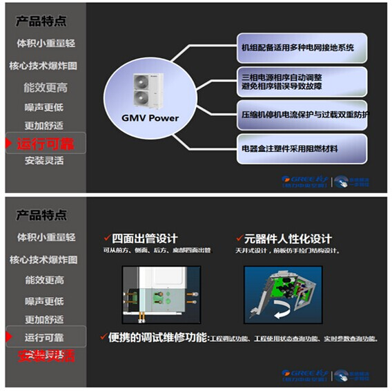 GMV Power 家用多联机