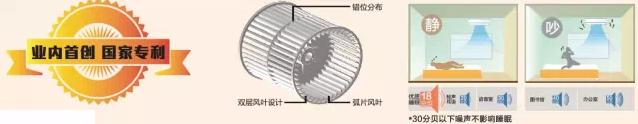 HC静音型风管机