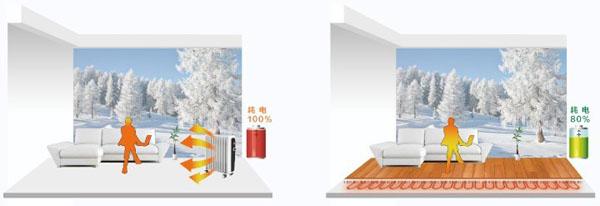 地板辐射采暖